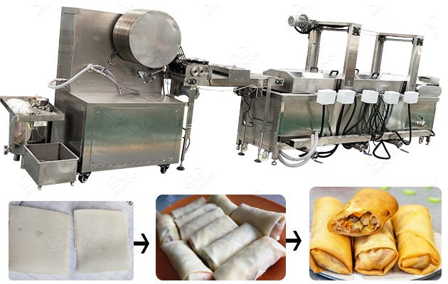 Automatic Spring Roll Making Machine Price in Vietnamese