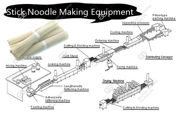 Industrial Stick Noodle Making Machine Flow Chart